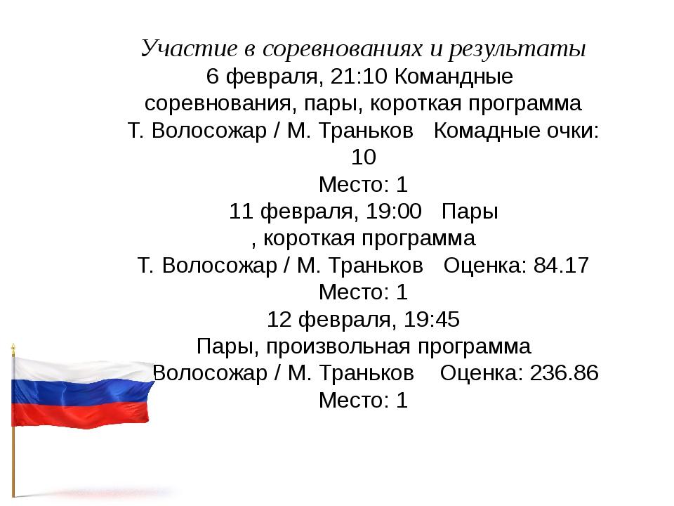 Участие в соревнованиях и результаты 6 февраля, 21:10 Командные соревнования,...
