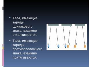 Тела, имеющие заряды одинакового знака, взаимно отталкиваются. Тела, имеющие