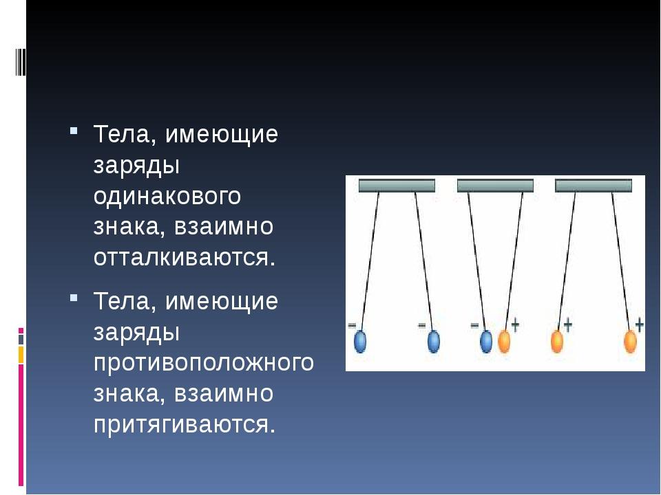 Тела, имеющие заряды одинакового знака, взаимно отталкиваются. Тела, имеющие...
