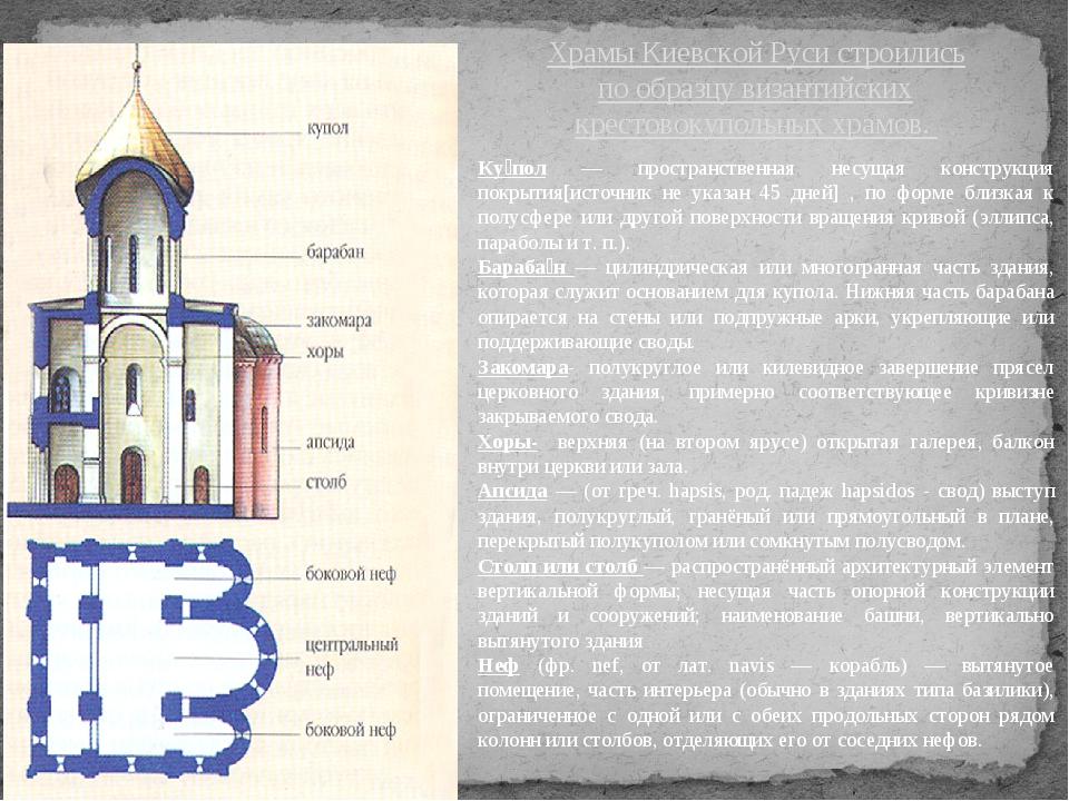 Храмы Киевской Руси строились по образцу византийских крестовокупольных храмо...