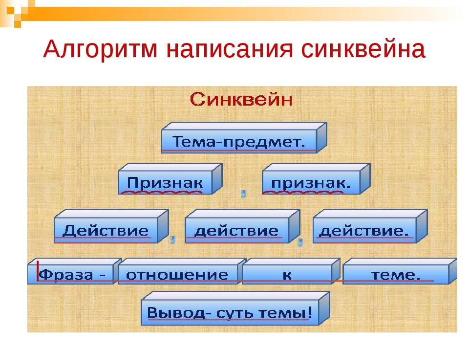 Алгоритм написания синквейна