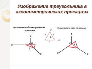 Изображение треугольника в аксонометрических проекциях