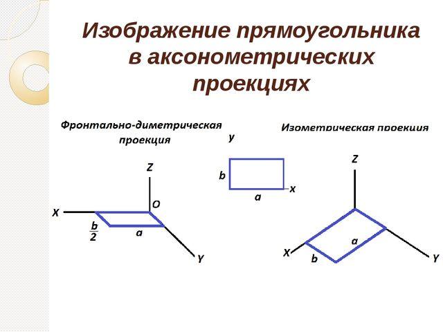 Изображение прямоугольника в аксонометрических проекциях