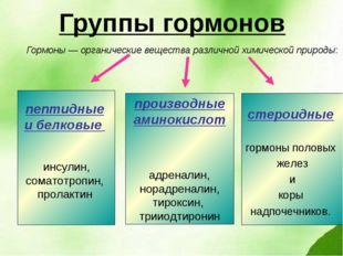 Группы гормонов Гормоны — органические вещества различной химической природы: