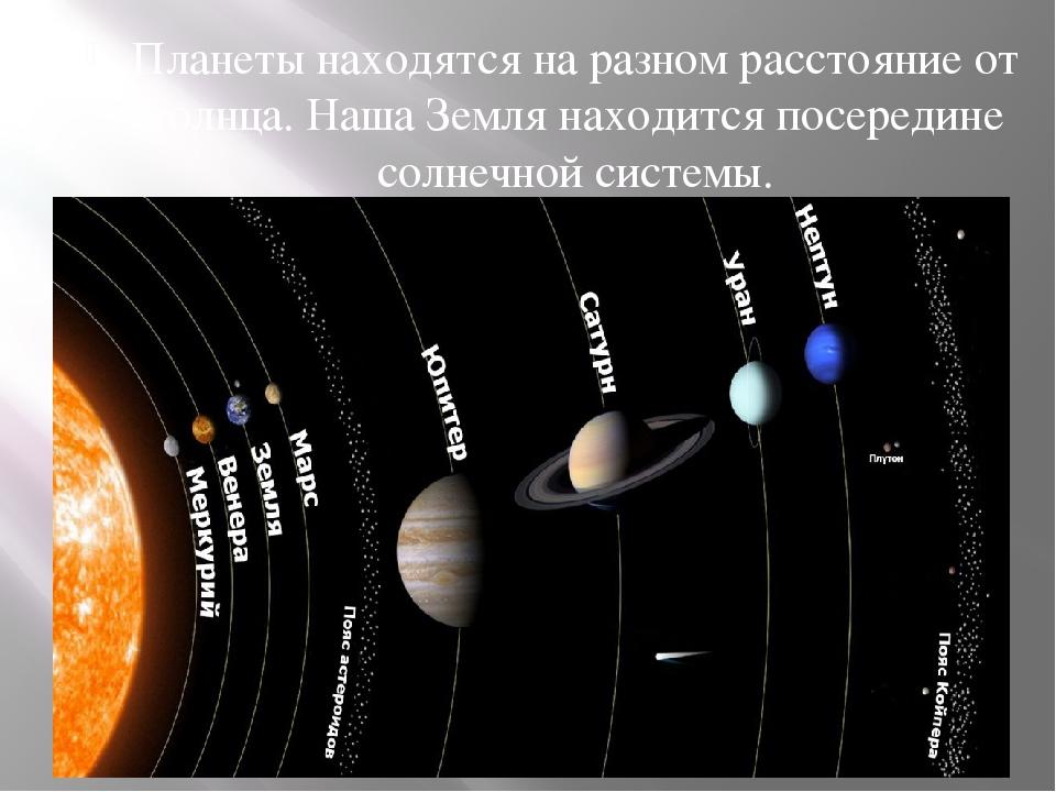 Планеты находятся на разном расстояние от солнца. Наша Земля находится посере...