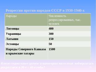 Репрессии против народов СССР в 1930-1940-х годах Какие социальные группы и к