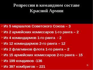 Из 5 маршалов Советского Союза – 3 Из 2 армейских комиссаров 1-го ранга – 2 И