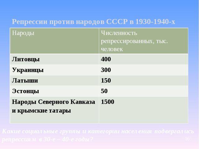 Репрессии против народов СССР в 1930-1940-х годах Какие социальные группы и к...