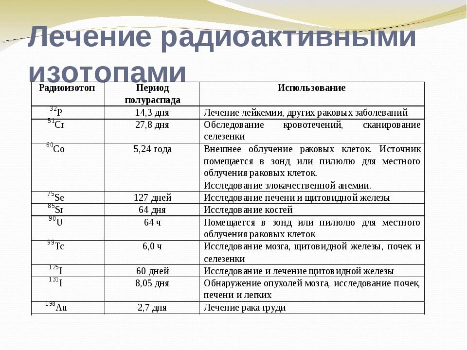 Лечение радиоактивными изотопами