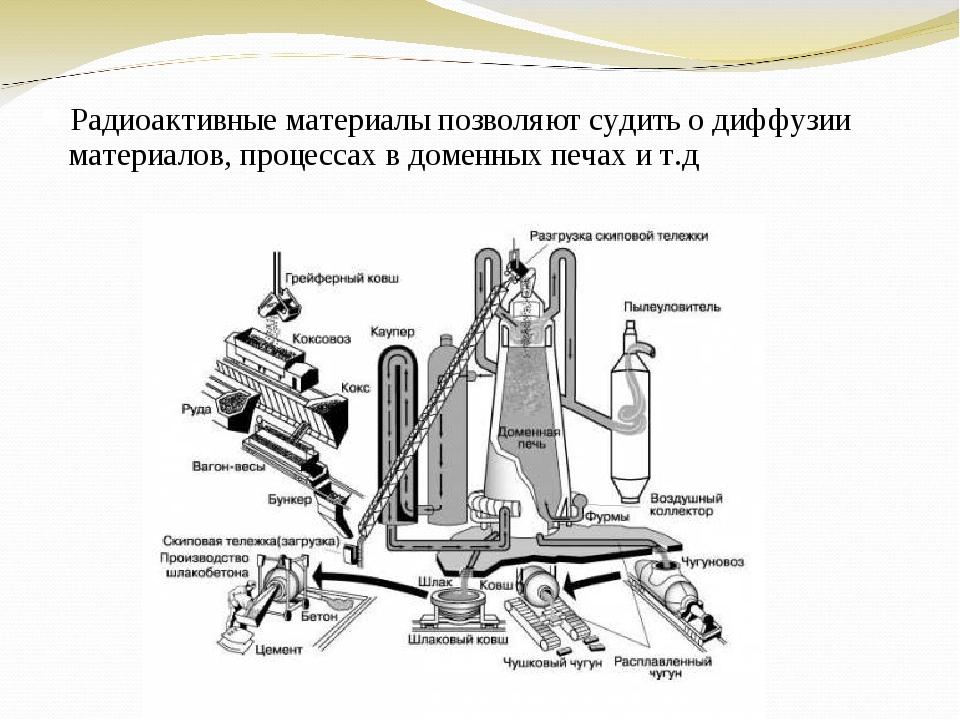 Радиоактивные материалы позволяют судить о диффузии материалов, процессах в д...