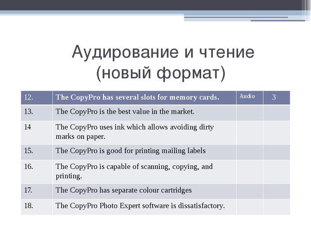 Аудирование и чтение (новый формат) 12. TheCopyProhas several slots for memo...