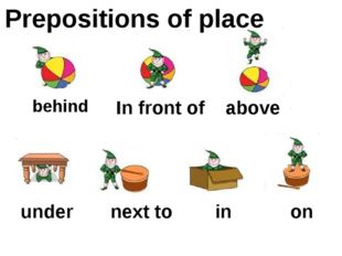 behind In front of above under next to in on Prepositions of place