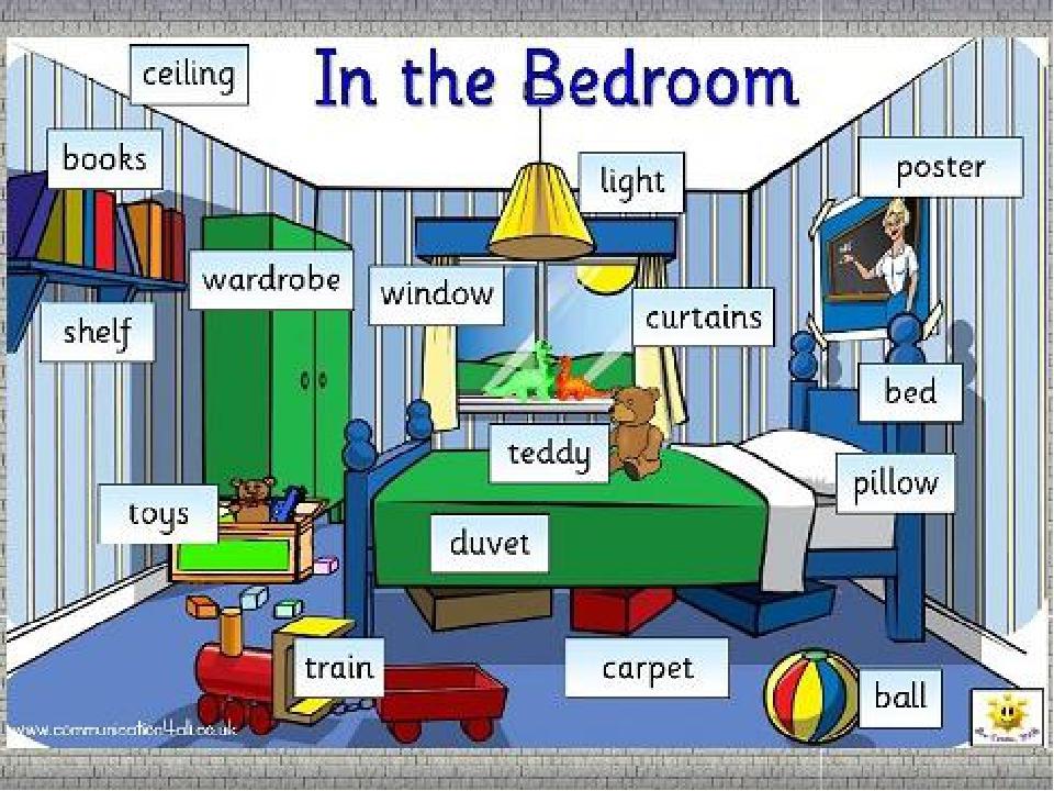 термобелье мужское сочинение моя комната на английском термобелье нужно