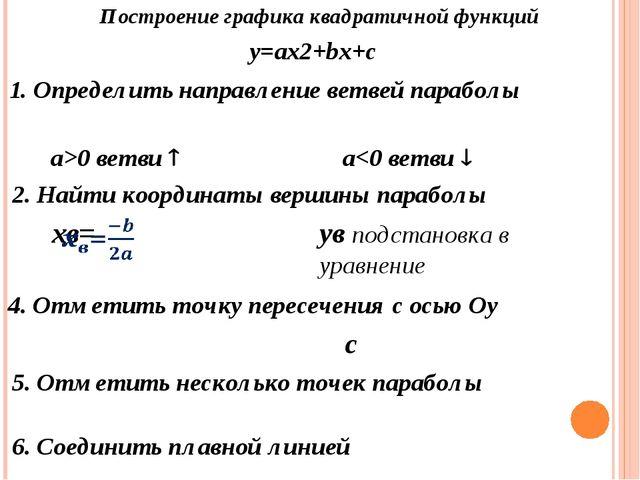 Построение графика квадратичной функций y=ах2+bx+c 1. Определить направление...