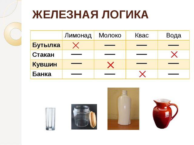 ЖЕЛЕЗНАЯ ЛОГИКА Лимонад Молоко Квас Вода Бутылка Стакан Кувшин Банка