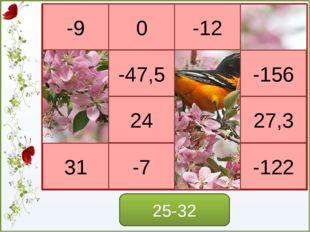 Сформулируйте самостоятельно правило умножения отрицательного числа на положи