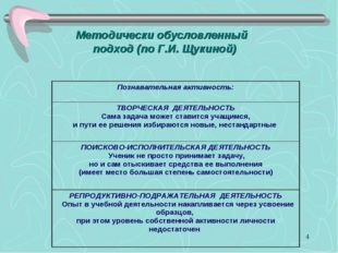 * Методически обусловленный подход (по Г.И. Щукиной) Познавательная активност