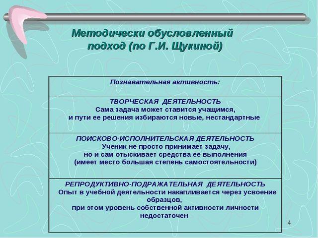 * Методически обусловленный подход (по Г.И. Щукиной) Познавательная активност...