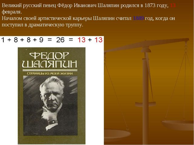 Великий русский певец Фёдор Иванович Шаляпин родился в 1873 году, 13 февраля....