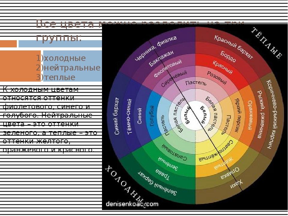 Все цвета можно разделить на три группы: 1)холодные 2)нейтральные 3)теплые...