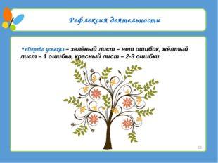 Рефлексия деятельности «Дерево успеха» – зелёный лист – нет ошибок, жёлтый ли