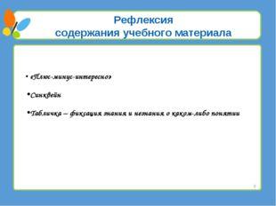 Рефлексия содержания учебного материала «Плюс-минус-интересно» Синквейн Табли