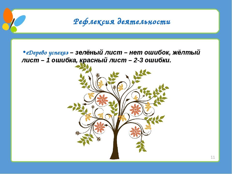 Рефлексия деятельности «Дерево успеха» – зелёный лист – нет ошибок, жёлтый ли...