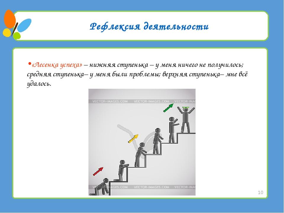 Рефлексия деятельности «Лесенка успеха» – нижняя ступенька – у меня ничего не...