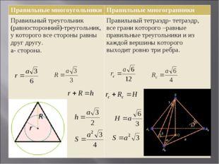 Правильные многоугольникиПравильные многогранники Правильный треугольник (ра