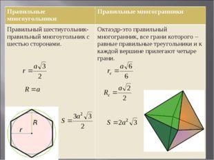 Правильные многоугольникиПравильные многогранники Правильный шестиугольник-