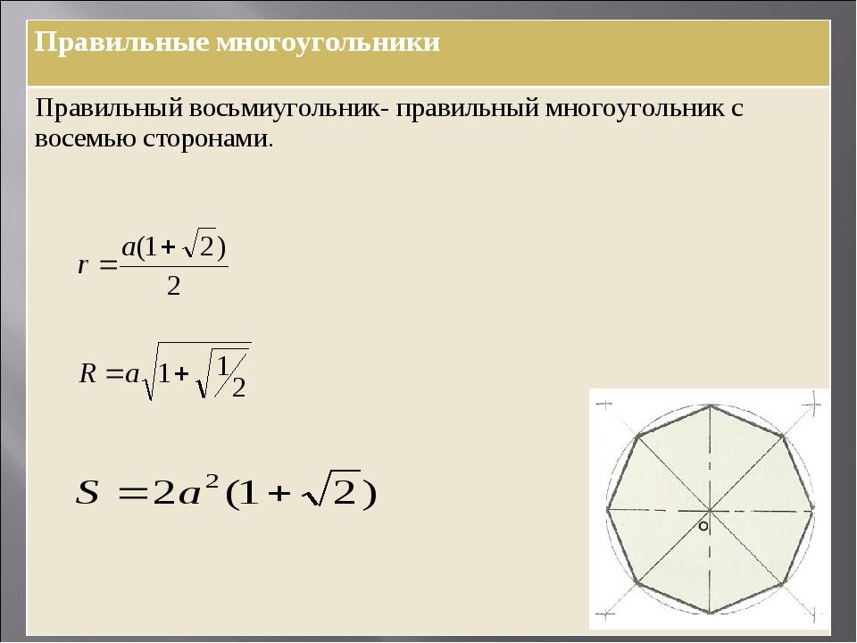 Правильные многоугольники Правильный восьмиугольник- правильный многоугольник...