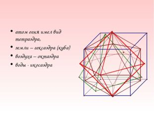 атом огня имел вид тетраэдра, земли – гексаэдра (куба) воздуха – октаэдра вод
