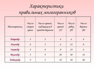 Характеристики правильных многогранников МногогранникЧисло сторон граниЧисл