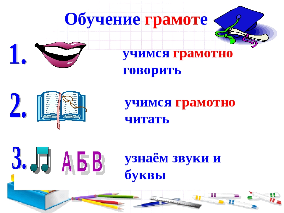 Обучение грамоте учимся грамотно говорить учимся грамотно читать узнаём звуки...