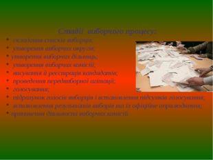 Стадії виборчого процесу: складання списків виборців; утворення виборчих окр