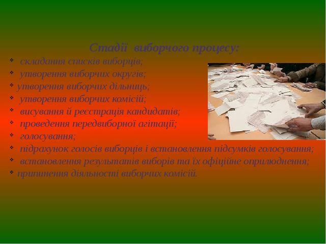 Стадії виборчого процесу: складання списків виборців; утворення виборчих окр...