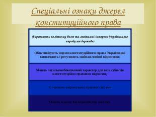 Спеціальні ознаки джерел конституційного права Виражають політичну волю та ле