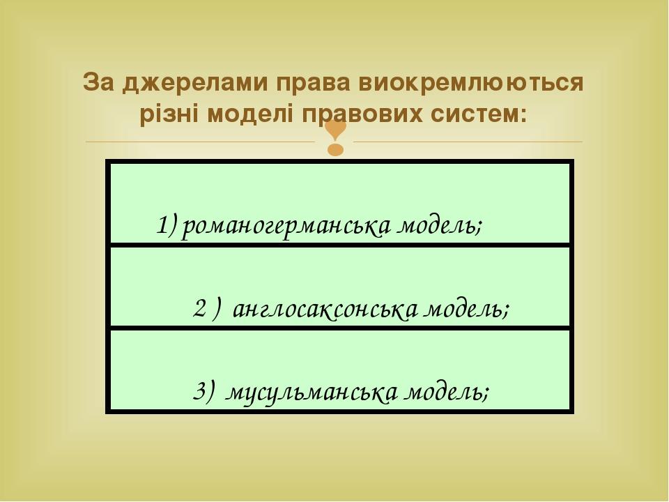 За джерелами права виокремлюються різні моделі правових систем: 1) романогерм...