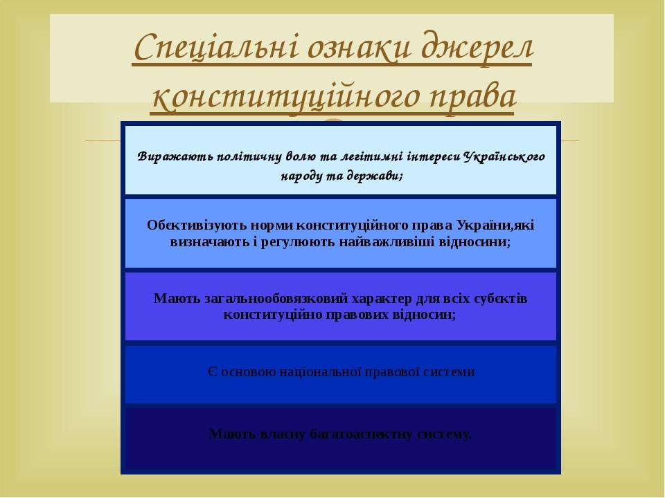 Спеціальні ознаки джерел конституційного права Виражають політичну волю та ле...