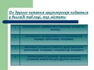 До другого читання законопроект подається у вигляді таблиці, яка містить: