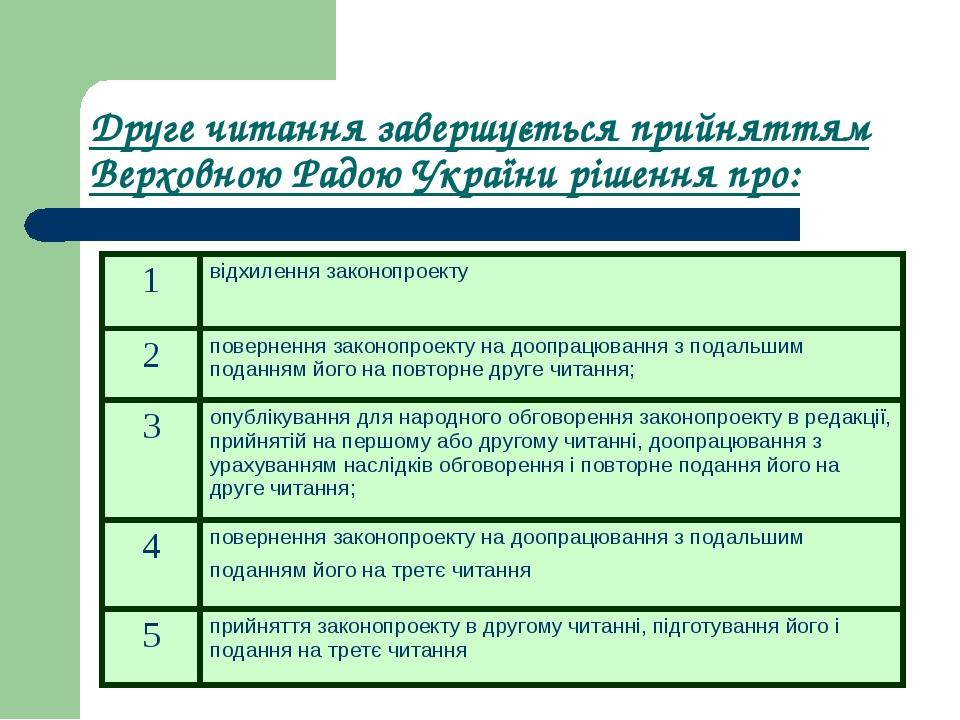 Друге читання завершується прийняттям Верховною Радою України рішення про: ...