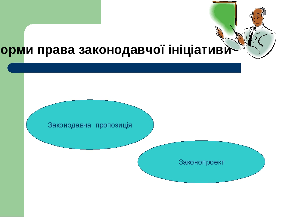 Форми права законодавчої ініціативи Законопроект Законодавча пропозиція