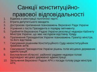 Санкції конституційно-правової відповідальності Відмова в реєстрації політичн