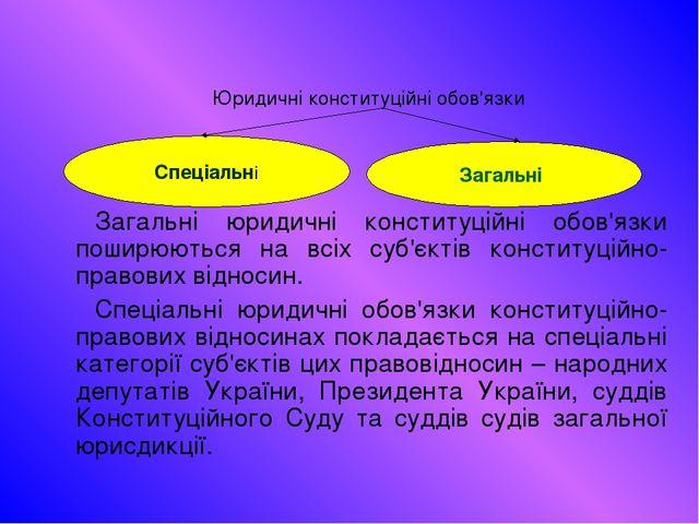 Юридичні конституційні обов'язки Загальні юридичні конституційні обов'язки п...