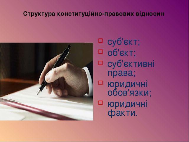 Структура конституційно-правових відносин суб'єкт; об'єкт; суб'єктивні права;...