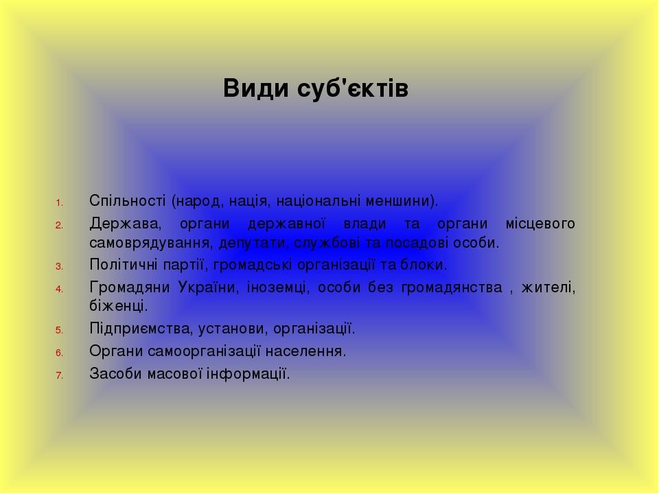 Види суб'єктів Спільності (народ, нація, національні меншини). Держава, орган...