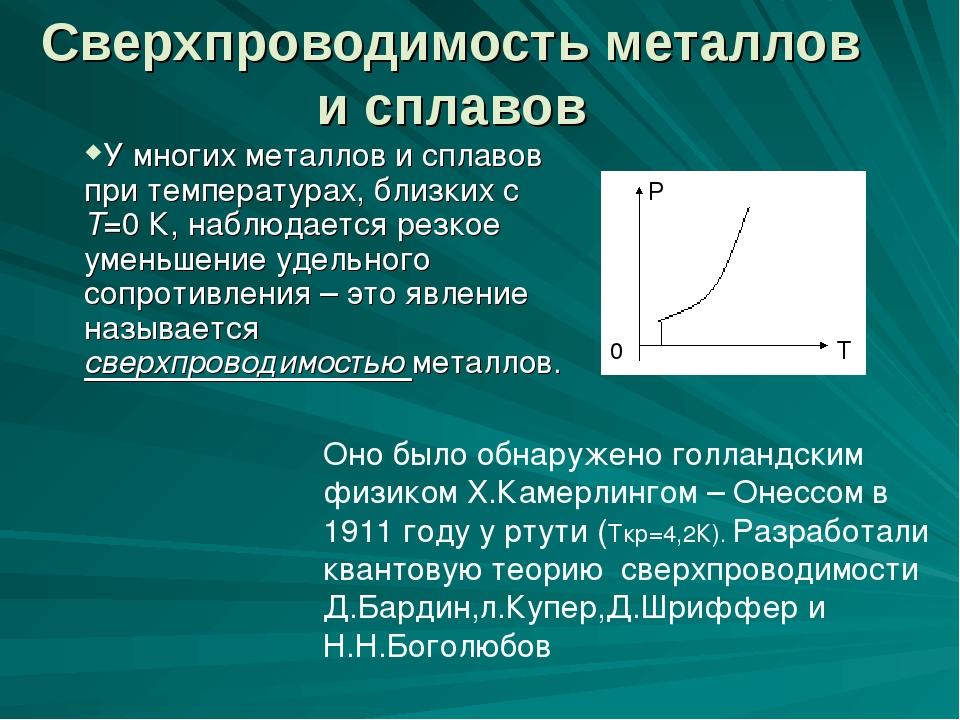 Сверхпроводимость металлов и сплавов У многих металлов и сплавов при температ...