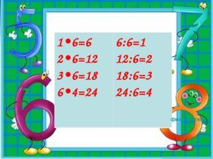физминутка 1•6=6 2•6=12 3•6=18 6•4=24 6:6=1 12:6=2 18:6=3 24:6=4