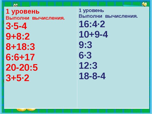 1 уровень Выполни вычисления. 3∙5-4 9+8:2 8+18:3 6:6+17 20-20:5 3+5·21 урове...