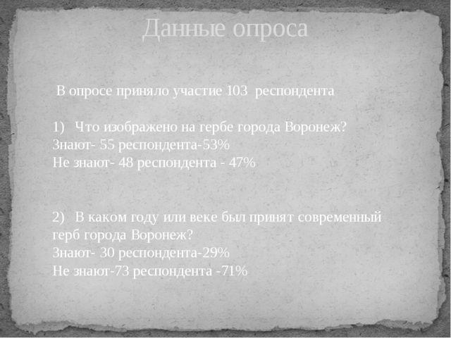 В опросе приняло участие 103 респондента 1)Что изображено на гербе города В...